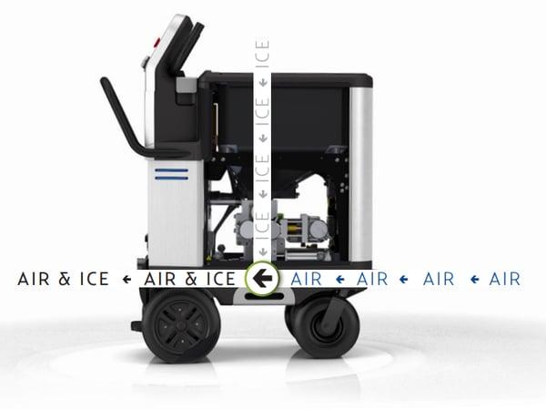 przepływ suchego lodu Seria Aero2